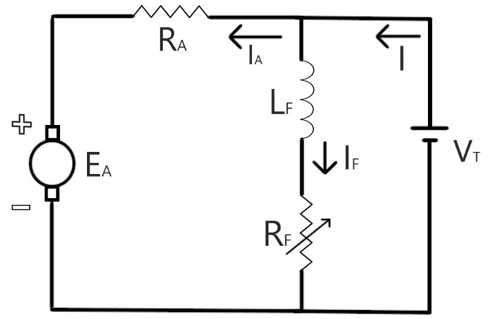 Field Control Method on Shunt DC Motor