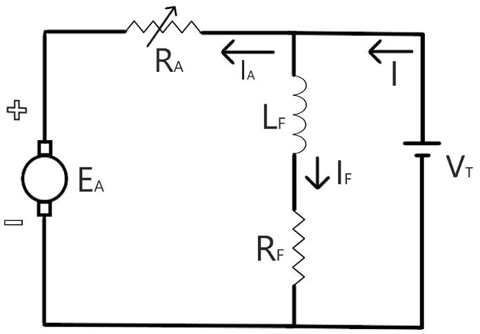 Armature Current Control Method on Shunt DC Motor