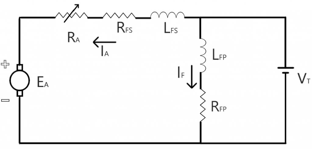 Armature Current Control Method on Cumulatively Compound DC Motor