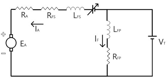 Armature Voltage Control Method on Cumulatively Compound DC Motor